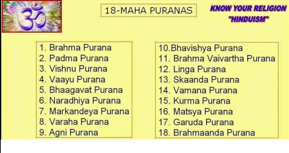 18 Mahapurans in English